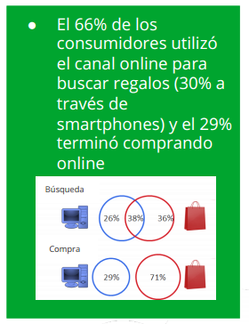 uso-canal-online-compras